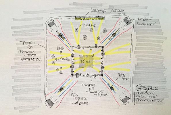 Eventkskizze und Scribble zur Phase 1 der Event-Konzeption für Fahrzeugpräsentation von Eventagentur PINK Event Service